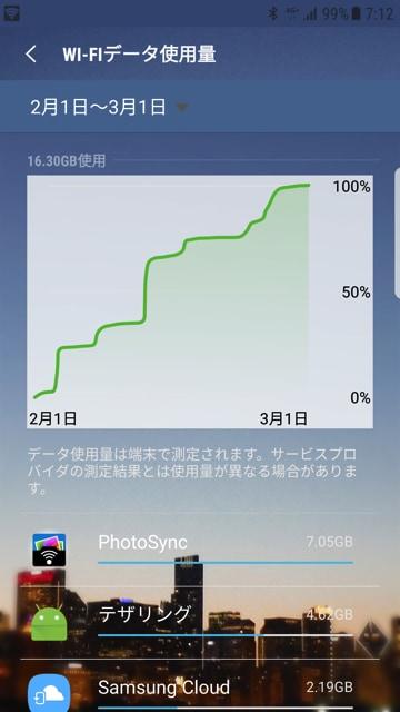 【定期ポスト】毎月1日と言えばデータリセットの日!【Androidも含めた でぐっち の実使用量公開】
